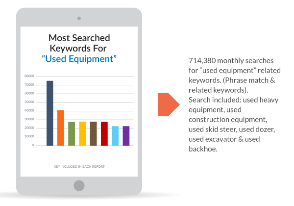 Keywords for Used Equipment